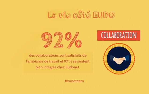collaboration eudonet logiciel GRC