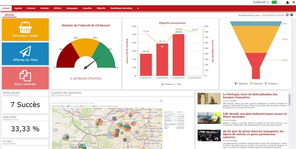 Logiciel de gestion et d'analyse de KPI