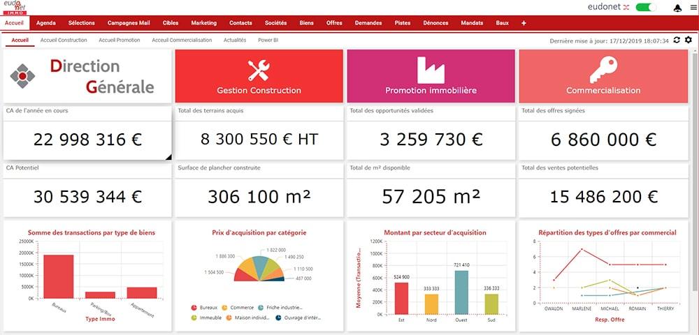 logiciel CRM immobilier et agent immobilier Eudonet