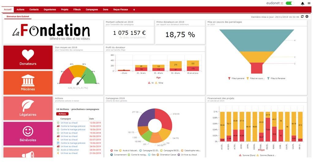 logiciel de gestion des adhérents et fundraising Eudonet