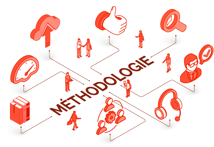 Méthodologie changement de CRM